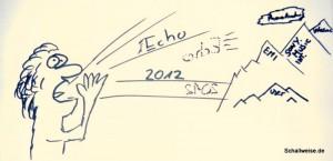 Echo 2012 Preisträger